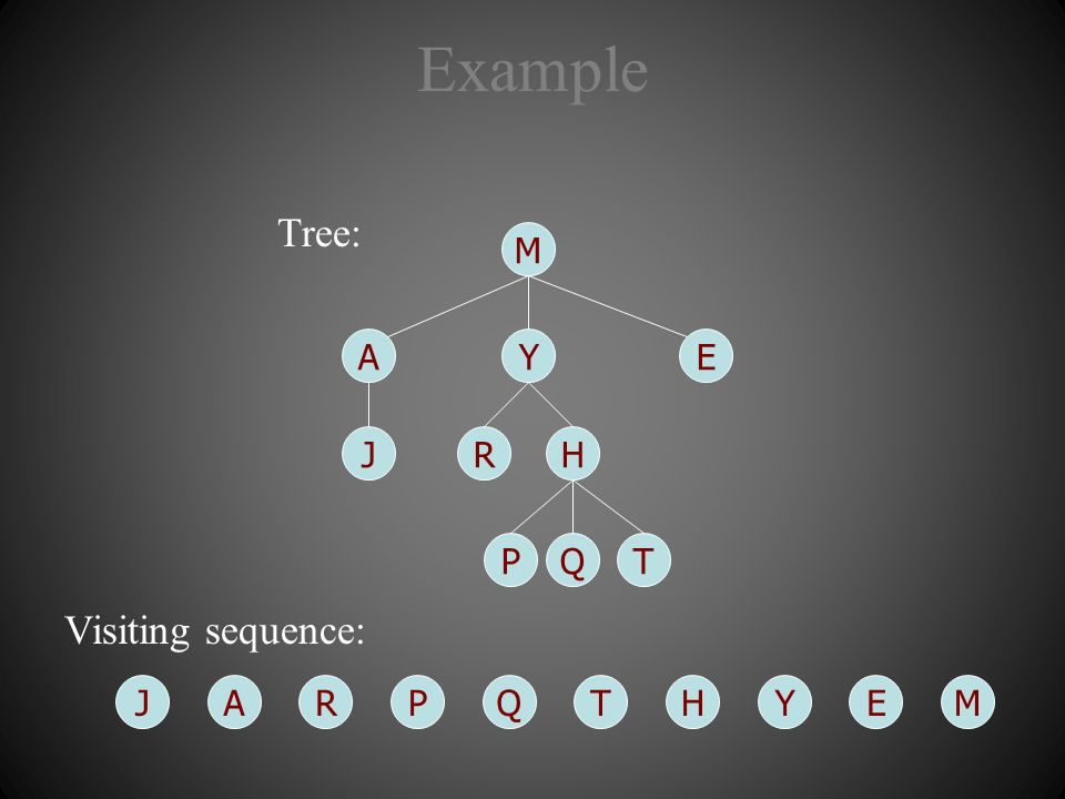 Example AREYPMHJQT A R EY P M HJ QT Tree: Visiting sequence: