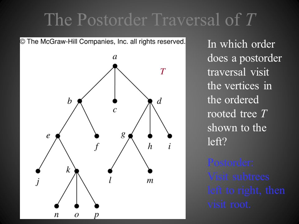 The Postorder Traversal of T In which order does a postorder traversal visit the vertices in the ordered rooted tree T shown to the left? Postorder: V
