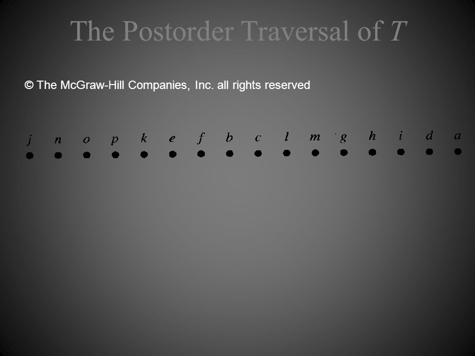 The Postorder Traversal of T © The McGraw-Hill Companies, Inc. all rights reserved