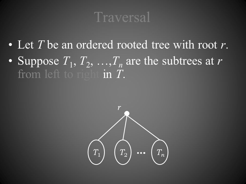 Traversal Let T be an ordered rooted tree with root r. Suppose T 1, T 2, …,T n are the subtrees at r from left to right in T. r T1T1 T2T2 TnTn