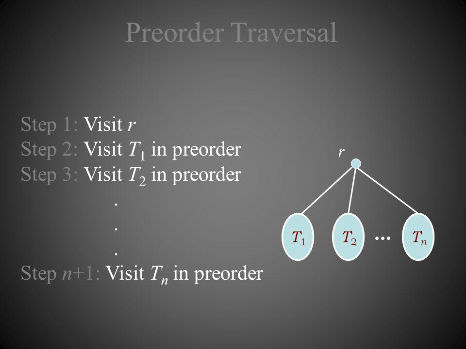 Preorder Traversal r T1T1 T2T2 TnTn Step 1: Visit r Step 2: Visit T 1 in preorder Step 3: Visit T 2 in preorder. Step n+1: Visit T n in preorder