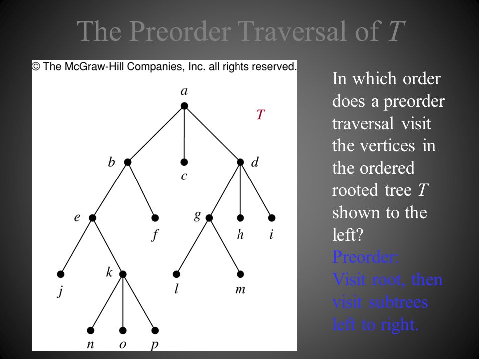 The Preorder Traversal of T In which order does a preorder traversal visit the vertices in the ordered rooted tree T shown to the left? Preorder: Visi