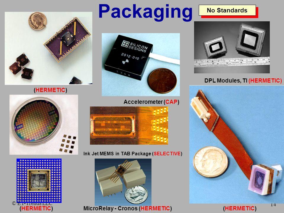 © ET-Trends LLC 14 Packaging MicroRelay - Cronos (HERMETIC) Accelerometer (CAP) Ink Jet MEMS in TAB Package (SELECTIVE) DPL Modules, TI (HERMETIC) No