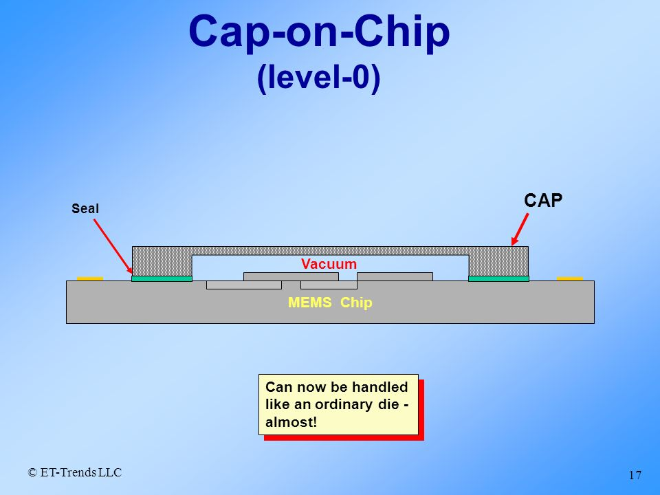 © ET-Trends LLC 17 Cap-on-Chip (level-0) MEMS Chip CAP Vacuum Seal Can now be handled like an ordinary die - almost!