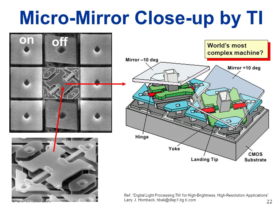 © ET-Trends LLC 22 Micro-Mirror Close-up by TI on off Ref. Digital Light Processing TM for High-Brightness, High-Resolution Applications Larry J. Horn