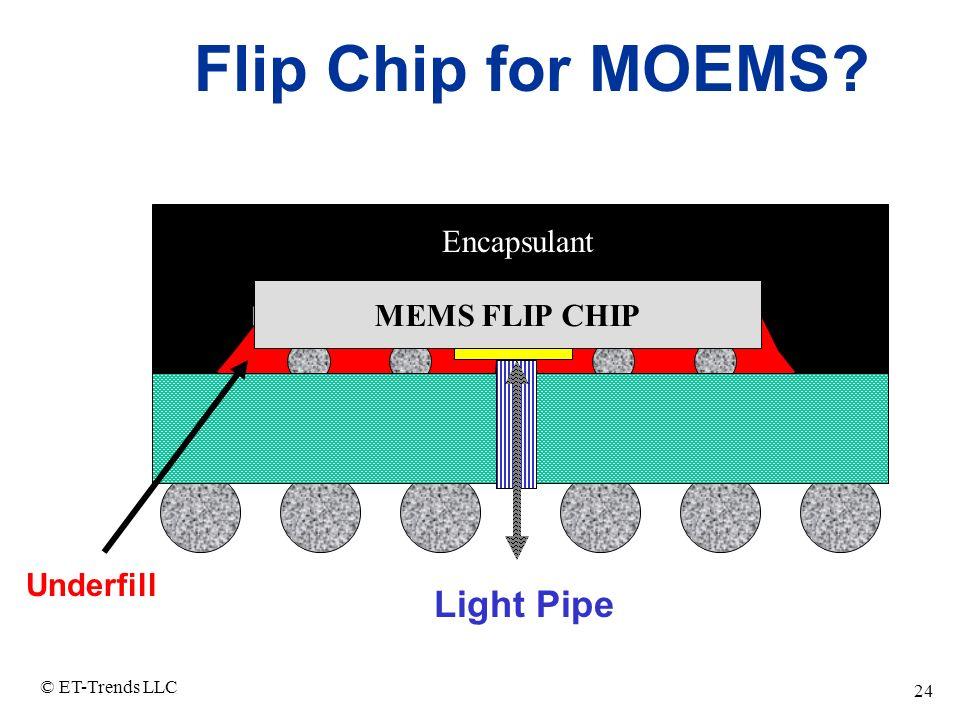 © ET-Trends LLC 24 Encapsulant Flip Chip for MOEMS? MEMS FLIP CHIP Light Pipe Underfill