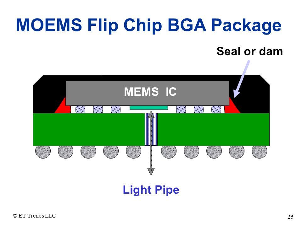 © ET-Trends LLC 25 MOEMS Flip Chip BGA Package MEMS IC Seal or dam Light Pipe