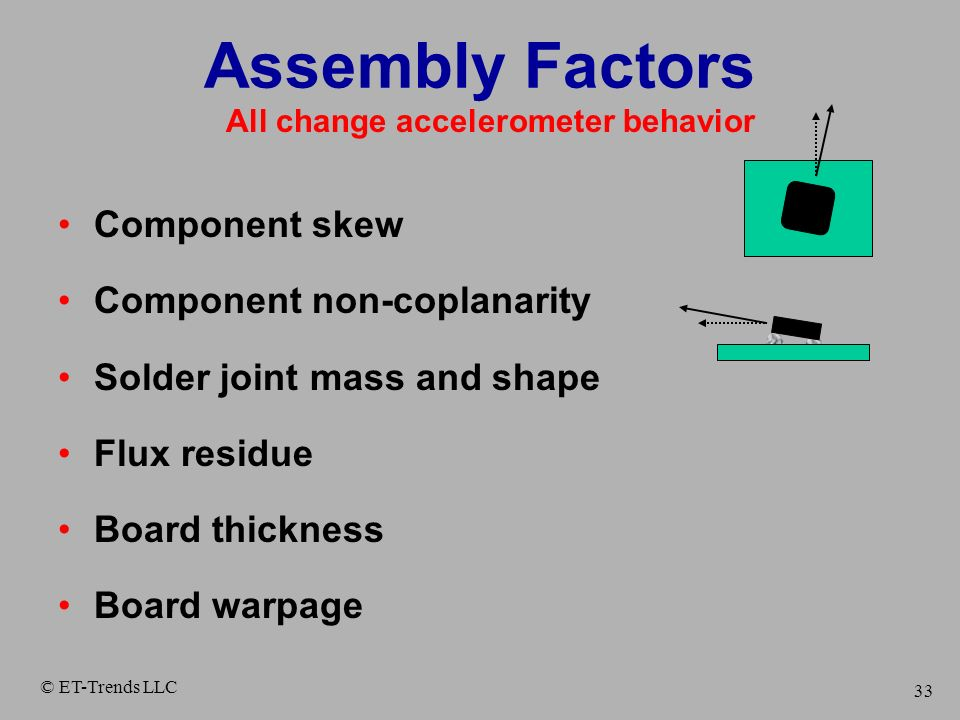 © ET-Trends LLC 33 Assembly Factors Component skew Component non-coplanarity Solder joint mass and shape Flux residue Board thickness Board warpage Al