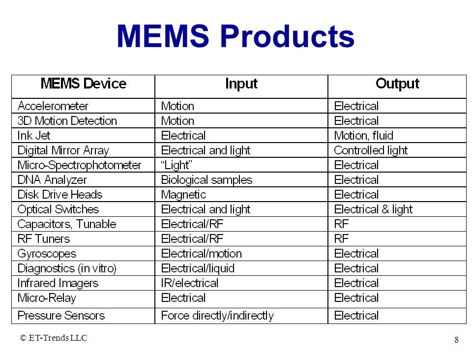 © ET-Trends LLC 8 MEMS Products