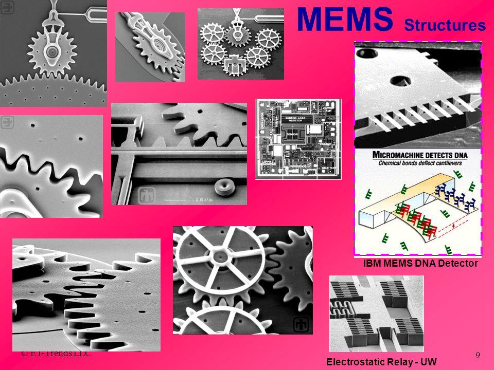 © ET-Trends LLC 9 MEMS Structures IBM MEMS DNA Detector Electrostatic Relay - UW
