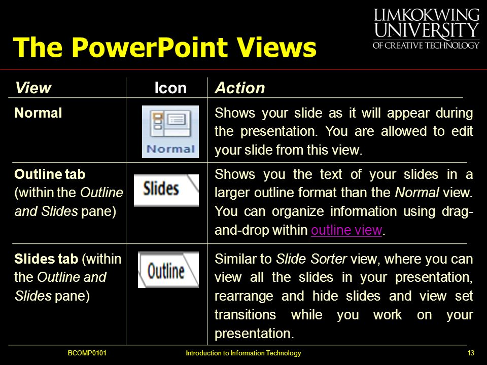 The PowerPoint Views BCOMP0101Introduction to Information Technology13 ViewIconAction Normal Shows your slide as it will appear during the presentatio