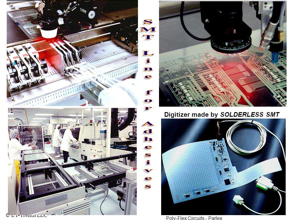 © ET-Trends LLC 26 Digitizer made by SOLDERLESS SMT Poly-Flex Circuits - Parlex