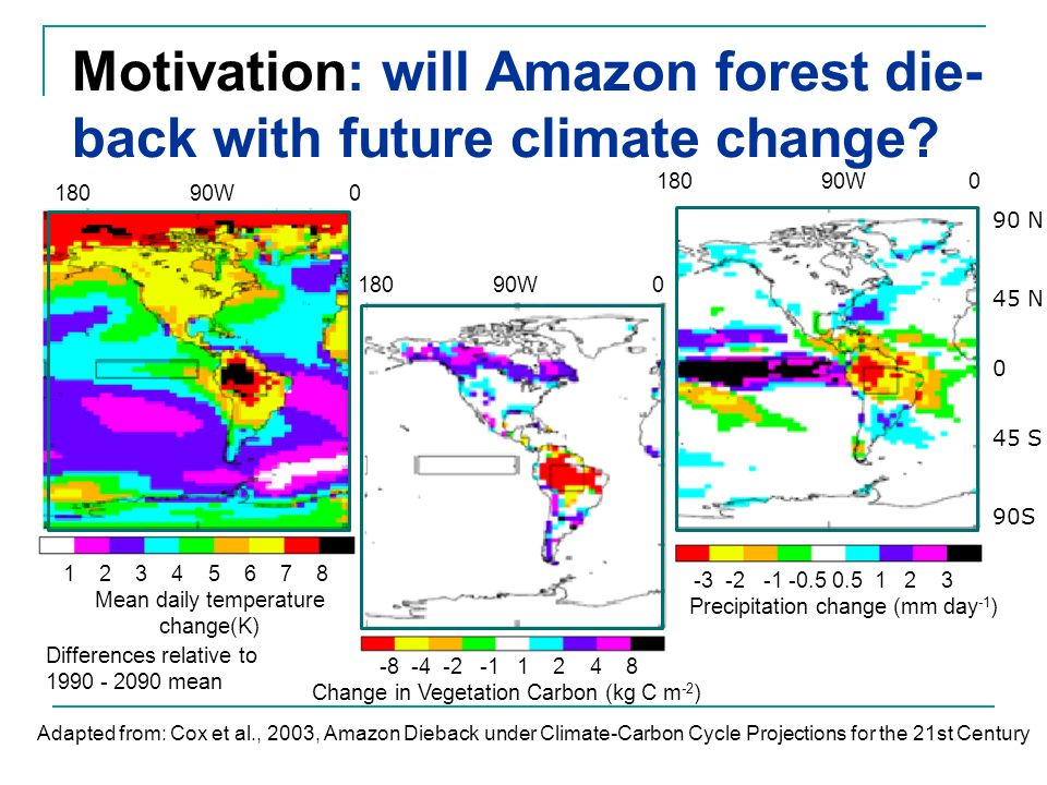 Motivation: will Amazon forest die- back with future climate change? Adapted from: Cox et al., 2003, Amazon Dieback under Climate-Carbon Cycle Project