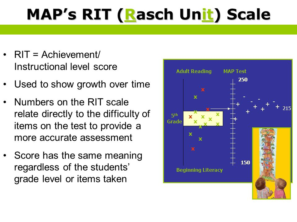 MAPs RIT (Rasch Unit) Scale RIT = Achievement/ Instructional level score Used to show growth over time Numbers on the RIT scale relate directly to the