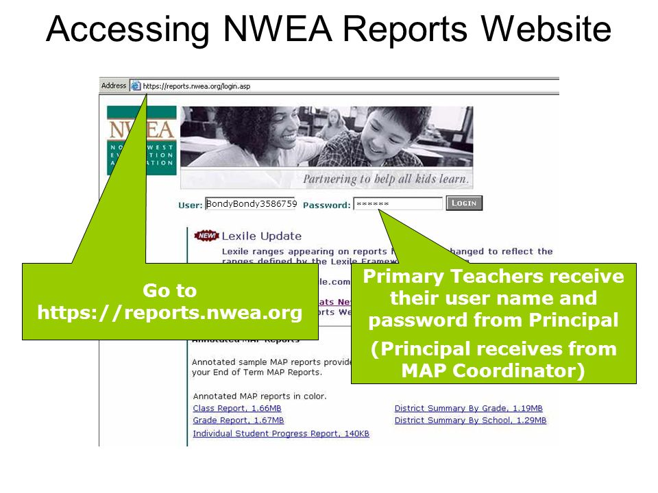 Accessing NWEA Reports Website Primary Teachers receive their user name and password from Principal (Principal receives from MAP Coordinator) Go to ht