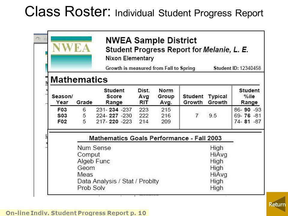 Class Roster: Individual Student Progress Report On-line Indiv. Student Progress Report p. 10 Return