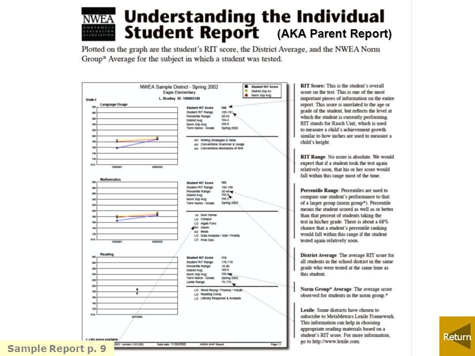 (AKA Parent Report) Sample Report p. 9