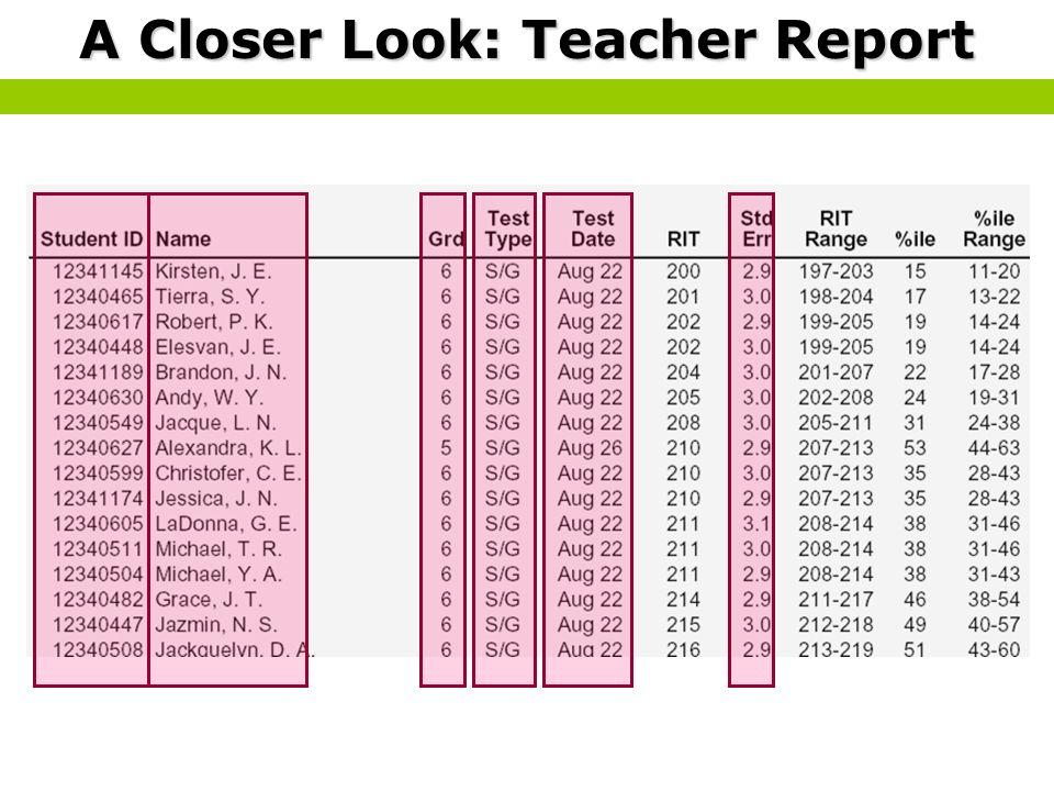 A Closer Look: Teacher Report