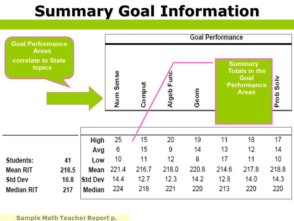 Summary Goal Information Sample Math Teacher Report p. Goal Performance Areas correlate to State topics Summary Totals in the Goal Performance Areas