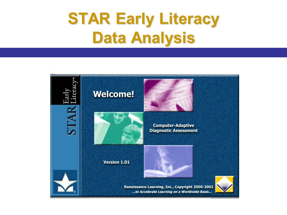 STAR Early Literacy Data Analysis