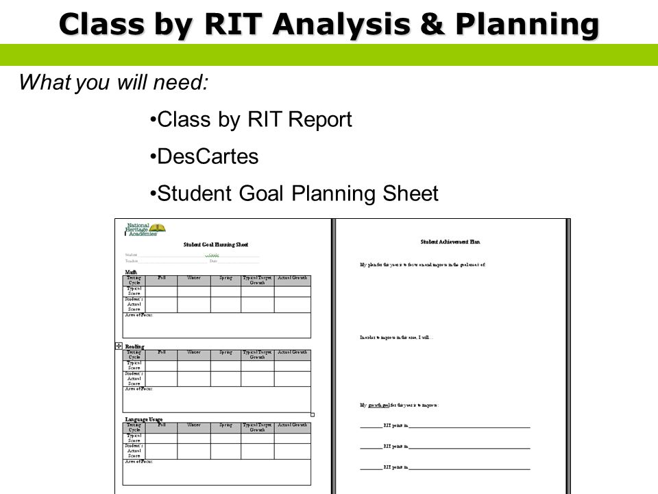 What you will need: Class by RIT Report DesCartes Student Goal Planning Sheet Class by RIT Analysis & Planning