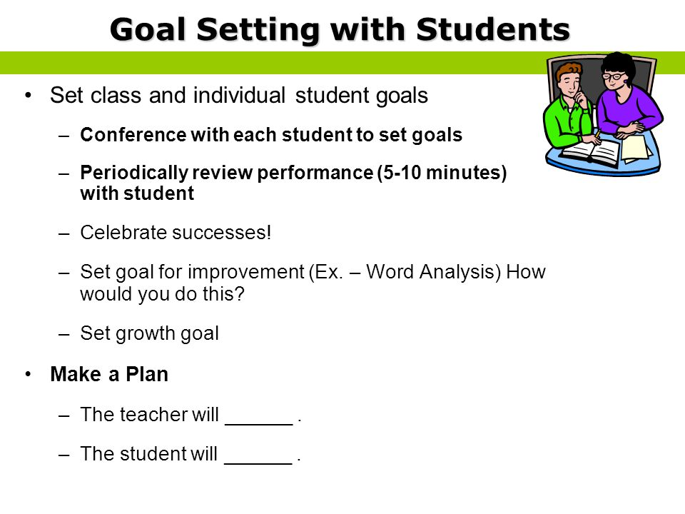 Goal Setting with Students Set class and individual student goals –Conference with each student to set goals –Periodically review performance (5-10 mi