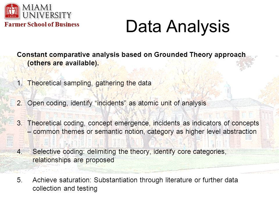 Farmer School of Business Data Analysis Constant comparative analysis based on Grounded Theory approach (others are available).