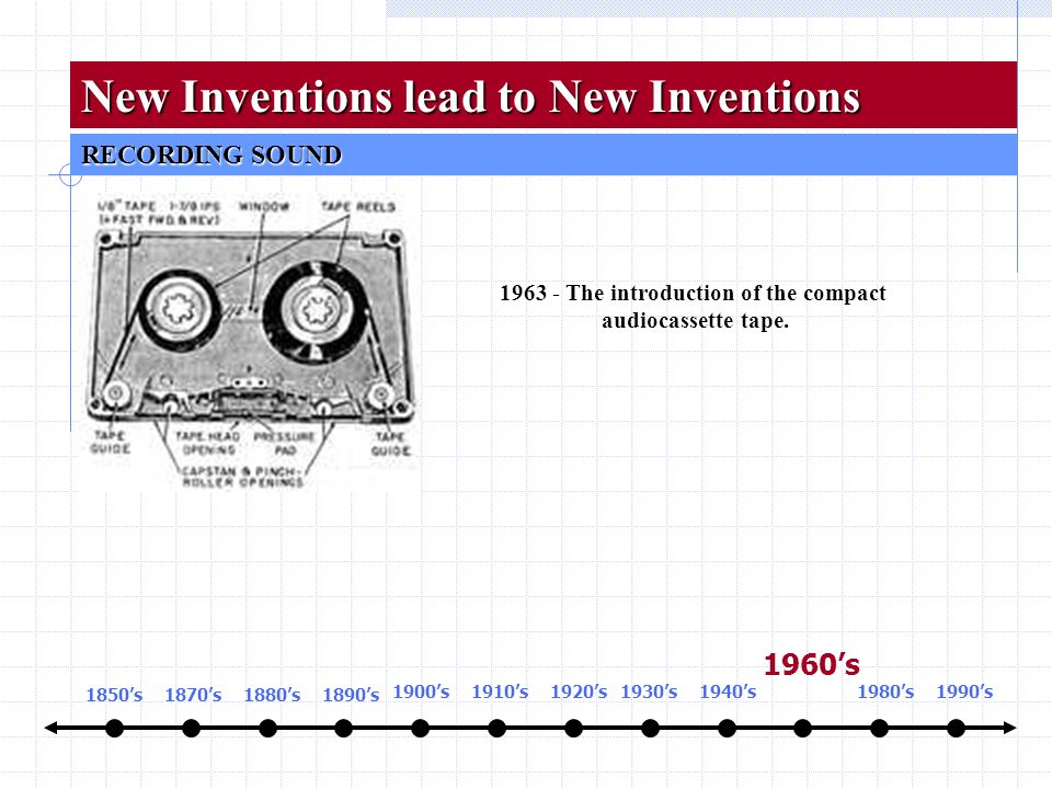 1850s1870s1880s1890s 1910s1900s1920s1930s1940s 1960s 1980s1990s RECORDING SOUND New Inventions lead to New Inventions 1963 - The introduction of the c