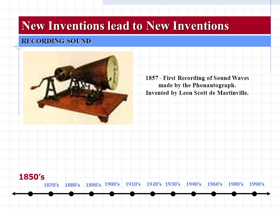 1857 - First Recording of Sound Waves made by the Phonautograph. Invented by Leon Scott de Martinville. RECORDING SOUND New Inventions lead to New Inv