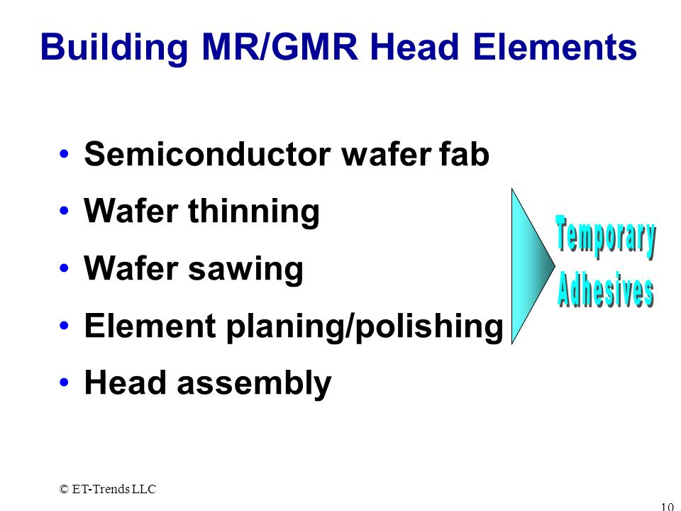 © ET-Trends LLC 10 Building MR/GMR Head Elements Semiconductor wafer fab Wafer thinning Wafer sawing Element planing/polishing Head assembly