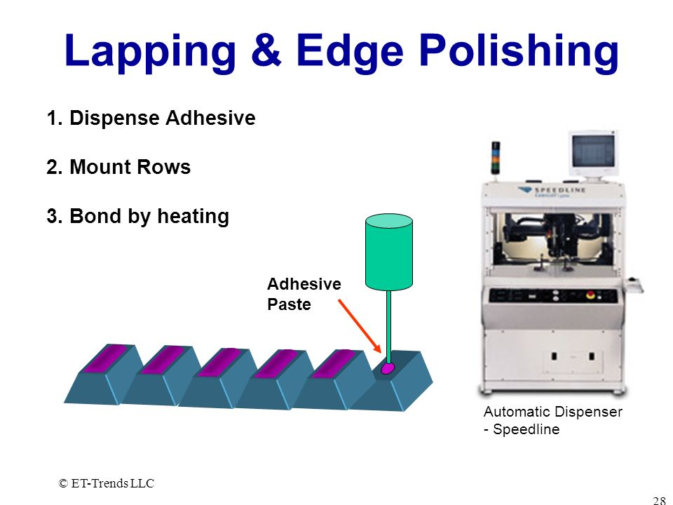 © ET-Trends LLC 28 Adhesive Paste Lapping & Edge Polishing 1. Dispense Adhesive 2. Mount Rows 3. Bond by heating Automatic Dispenser - Speedline
