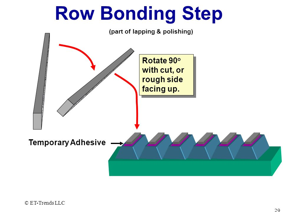 © ET-Trends LLC 29 Temporary Adhesive Row Bonding Step Rotate 90 o with cut, or rough side facing up. (part of lapping & polishing)