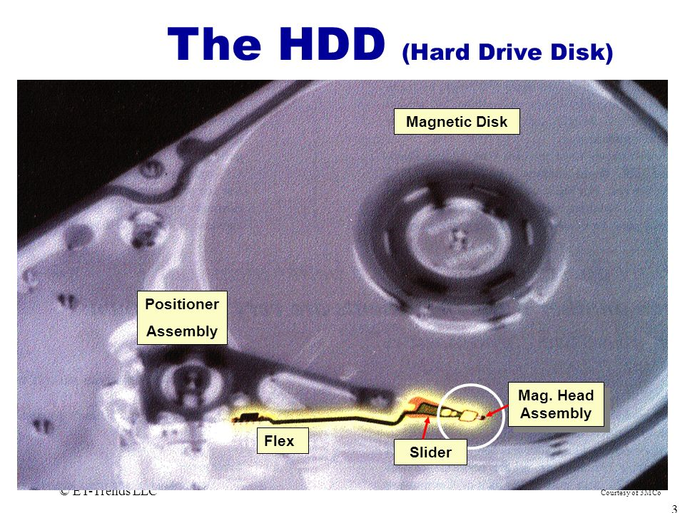 © ET-Trends LLC 3 The HDD (Hard Drive Disk) Magnetic Disk Slider Flex Courtesy of 3M Co Mag. Head Assembly Positioner Assembly