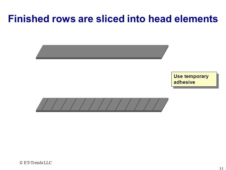 © ET-Trends LLC 31 Finished rows are sliced into head elements Use temporary adhesive