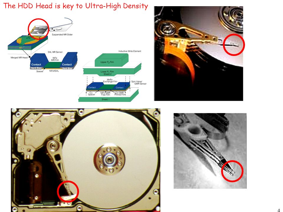 © ET-Trends LLC 5 HDD Technology Density increases surpass Moores Law.