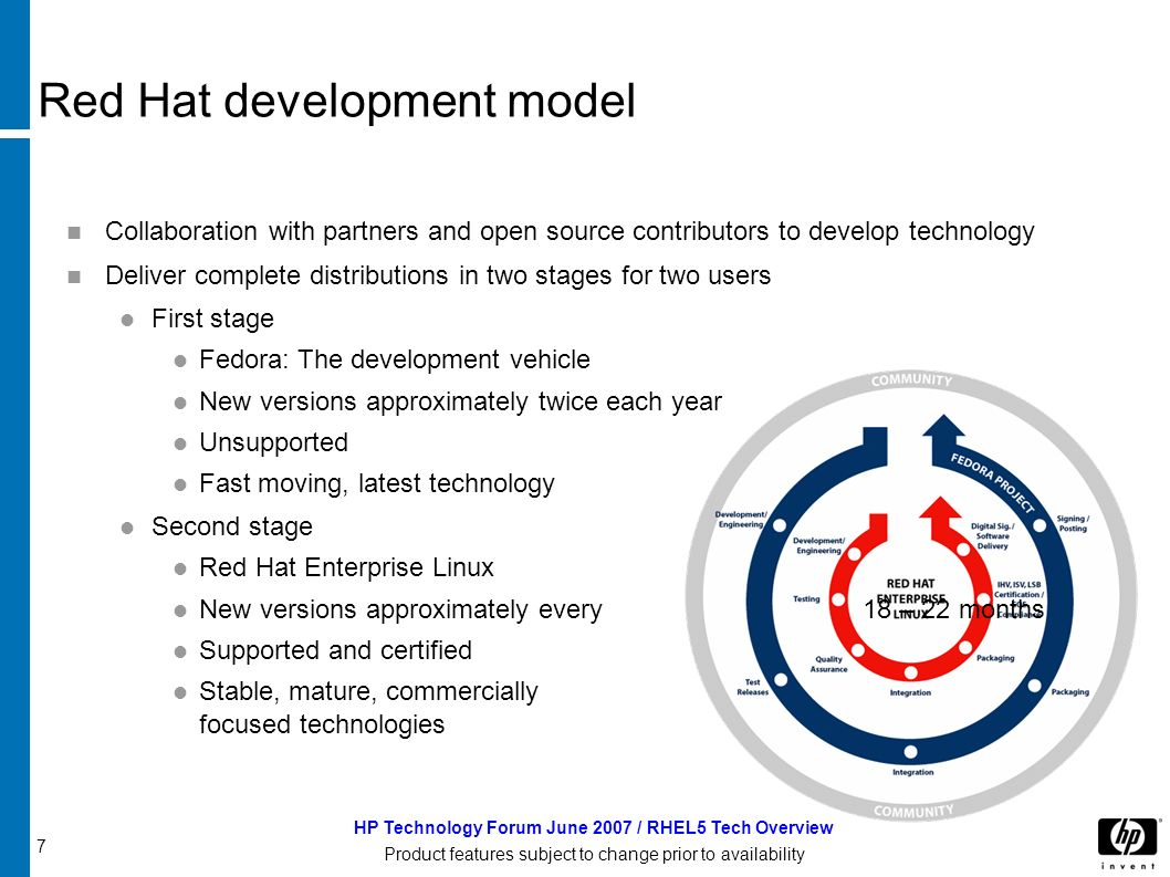 28 HP Technology Forum June 2007 / RHEL5 Tech Overview Product features subject to change prior to availability Platform/Guest Release Support in RHEL5 Fully supported by Red Hat Para-virtualized guest support RHEL5 at GA (Q1/2007) RHEL4 shortly after (RHEL4 U5 / RHEL 4.5 / April 2007) SMP and UP support for all RHEL para-virt guests Fully-virtualized support (with appropriate hardware features(VTx or AMD-V) All existing and supported RHEL releases RHEL3, RHEL4, AS 2.1 (tbd) SMP and UP support Will/Should work operating systems (best effort support by Red Hat) Fully virt support only for any foreign operating systems SUSE SLES9/SLES10 OpenSolaris Windows Other x86/x86_64 OS