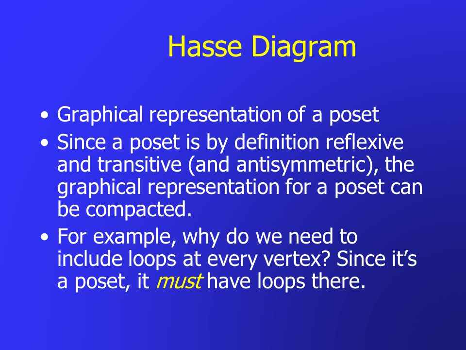 Hasse Diagram Graphical representation of a poset Since a poset is by definition reflexive and transitive (and antisymmetric), the graphical represent