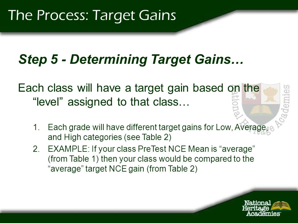 The Process: Target Gains Step 5 - Determining Target Gains… Each class will have a target gain based on the level assigned to that class… 1.Each grad
