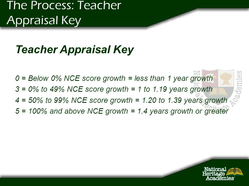 The Process: Teacher Appraisal Key Teacher Appraisal Key 0 = Below 0% NCE score growth = less than 1 year growth 3 = 0% to 49% NCE score growth = 1 to