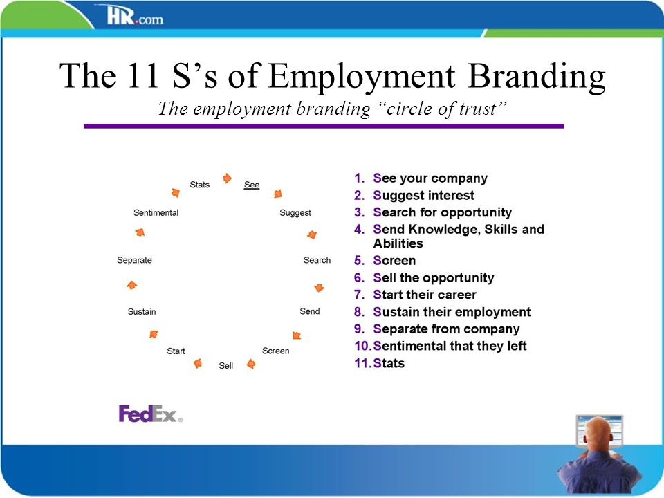 The 11 Ss of Employment Branding The employment branding circle of trust