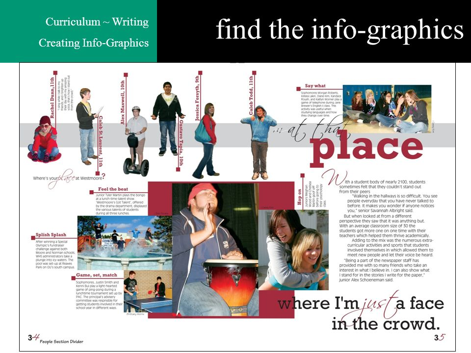Curriculum ~ Writing Creating Info-Graphics find the info-graphics