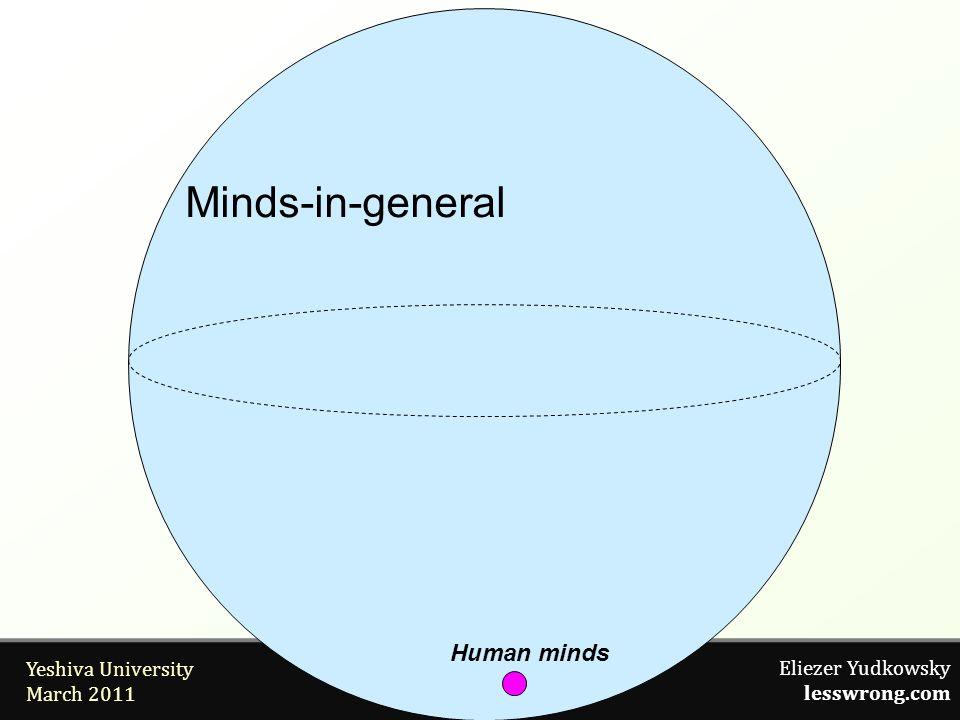 Eliezer Yudkowsky lesswrong.com Yeshiva University March 2011 Minds-in-general Human minds