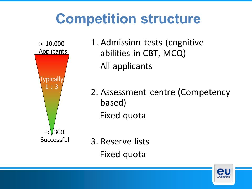 Pre-selection: Cognitive testing s Verbal Numerical s Abstract g g – General Ability s – Specific Abilities Computer based Testing: cognitive testing + Situational / behavioural + Professional competencies (where appropriate) + Second language