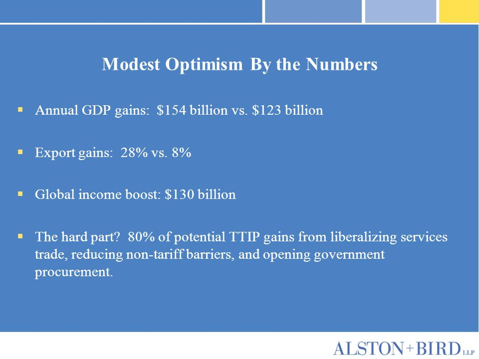 Privileged Attorney-Client Communication Modest Optimism By the Numbers Annual GDP gains: $154 billion vs.