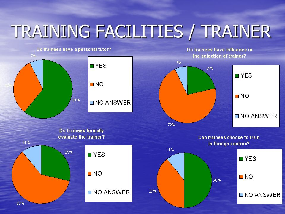 TRAINING FACILITIES / TRAINER