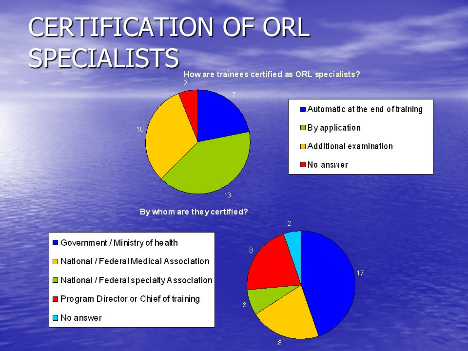 CERTIFICATION OF ORL SPECIALISTS