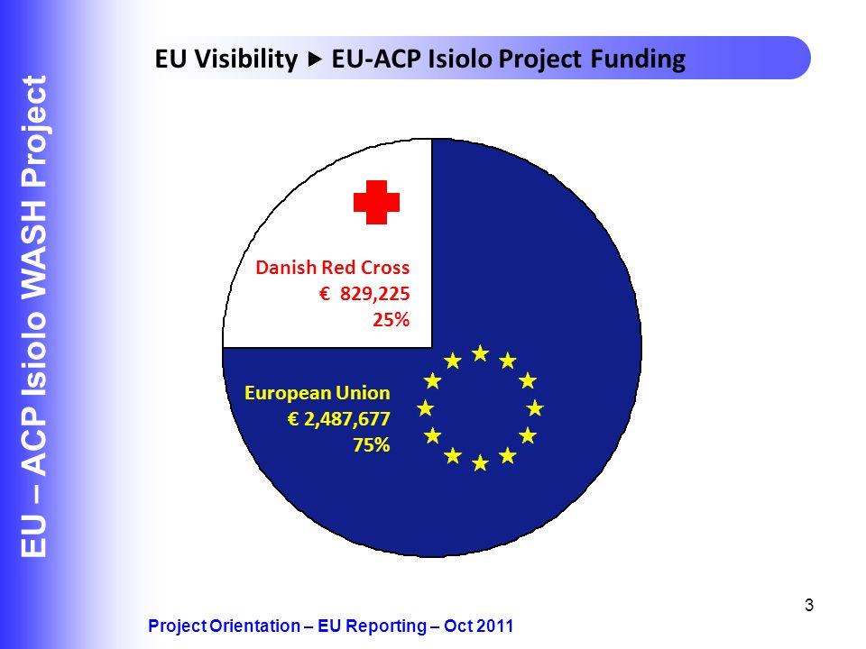EuropeEuropean Union 4 EU – ACP Isiolo WASH Project Project Orientation – EU Reporting – Oct 2011 EU Visibility Europe vs.