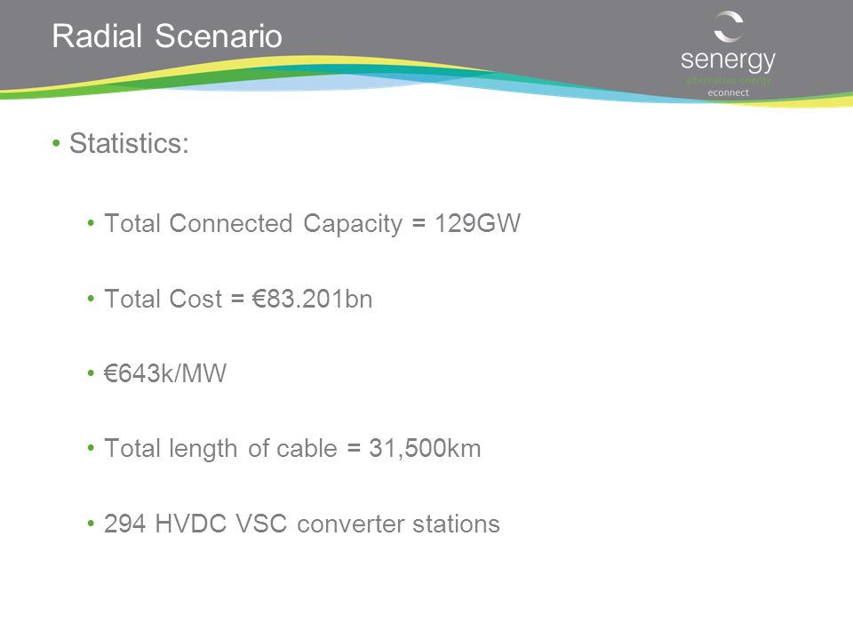 Statistics: Total Connected Capacity = 129GW Total Cost = 83.201bn 643k/MW Total length of cable = 31,500km 294 HVDC VSC converter stations