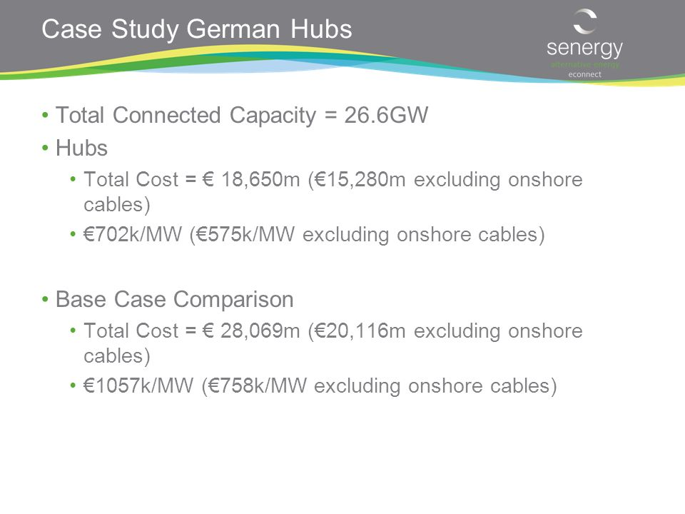 Case Study German Hubs Total Connected Capacity = 26.6GW Hubs Total Cost = 18,650m (15,280m excluding onshore cables) 702k/MW (575k/MW excluding onshore cables) Base Case Comparison Total Cost = 28,069m (20,116m excluding onshore cables) 1057k/MW (758k/MW excluding onshore cables)