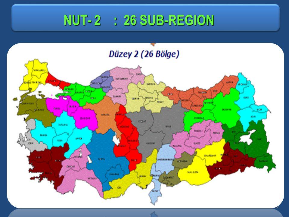 12 NUT- 2 : 26 SUB-REGION